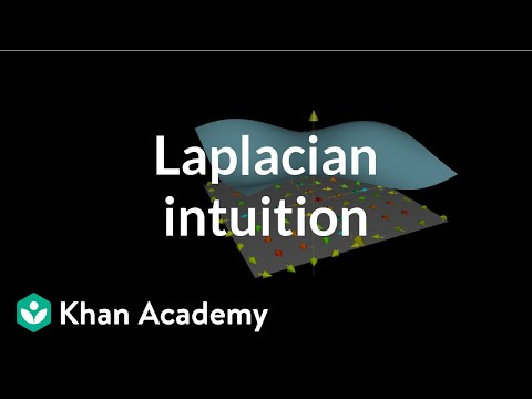 Laplacian intuition