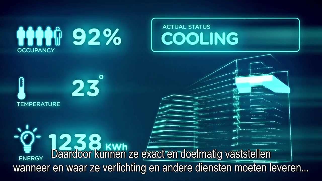 Philips Nieuw Intelligent Lichtsysteem Voor Kantoren