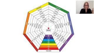 Пирамида Развития Павла Пискарева. Реши свою проблему за 15 мин |  Валерия Парамонова