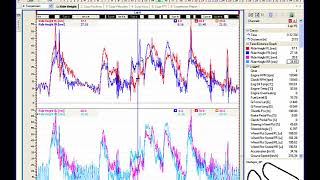 Analyse all the data motec and dam plugin demonstration in
