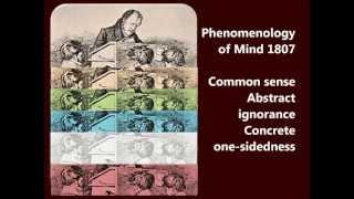 The Life of Georg Wilhelm Friedrich Hegel (1770-1831) by Jacob Loewenberg 1913