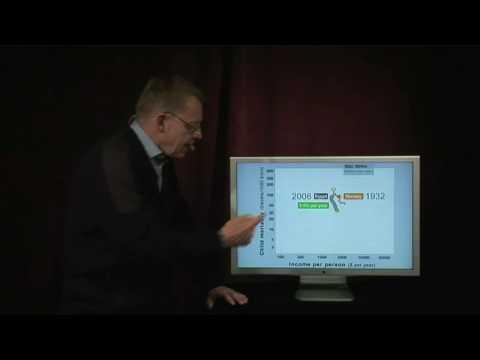 Gapminder Video #11 - Reducing Child Mortality