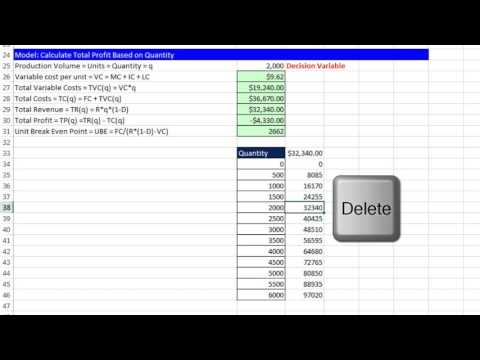 Basic Excel Business Analytics #05: 1 Variable Data Table For What-If Analysis