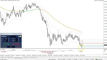 GU Bearish Setup, UJ Breakout Trade and USD Analysis