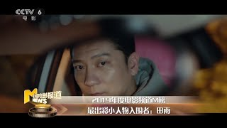 2019年度电影频道M榜 最佳非职业演员表演入围者揭晓【中国电影报道   20200103】