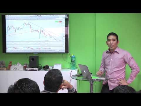Belajar Trading Forex Gold: Support & Resistance