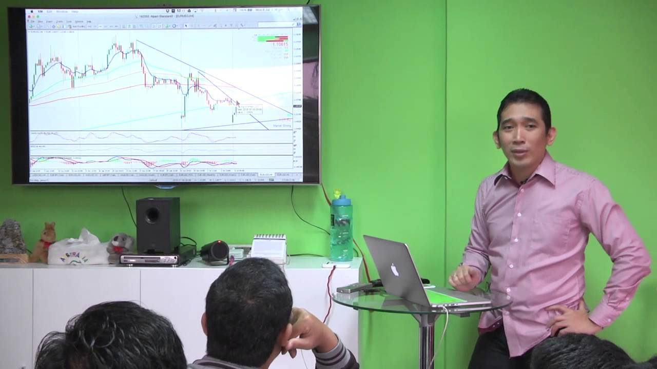 Image Result For Belajar Trading Forex Youtube