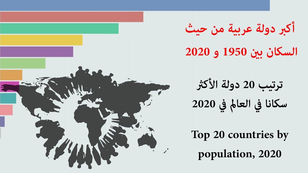 ترتيب الدول العربية حسب عدد السكان 2020 أكثر 20 دولة سكانا في العالم Youtube