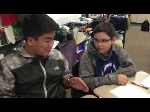 Collaborative Inquiry AVID School Wide