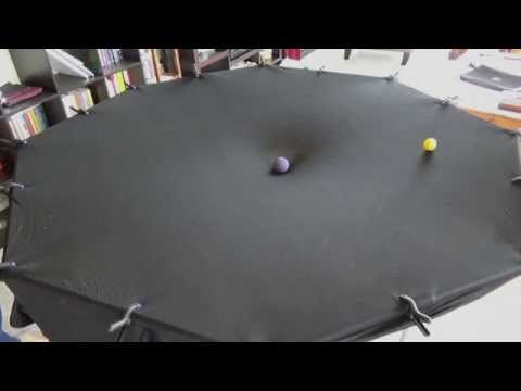 New Gravity Table 02 -- Curved Space A
