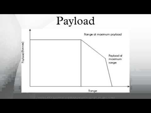 Payload Youtube
