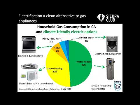 Webinar: The Next Step in The Clean Energy Transition – Decarbonizing Heating Energ