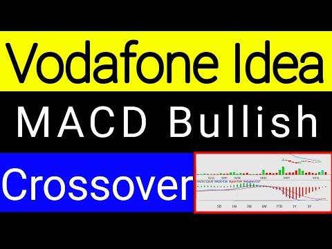 vodafone-idea---macd-bullish-crossover-!!-vodafone-idea-share-