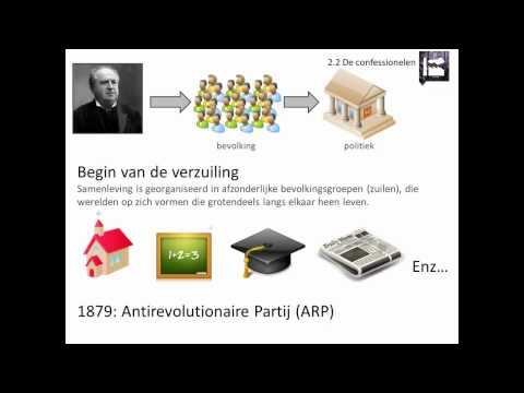 2.2 De confessionelen (Rechtsstaat en democratie - Geschiedeniswerkplaats)