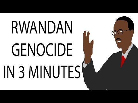 Rwandan Genocide | 3 Minute History
