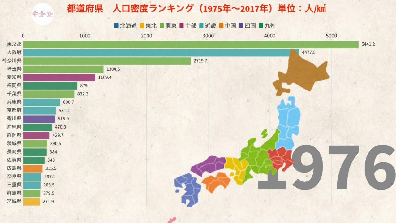 ランキング 都 道府県 2020 人口