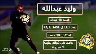 أكثر الحراس محافظة على الشباك في دوري المحترفين السعودي