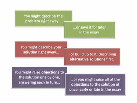 problem solution essay lesson