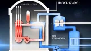 Принцип работы ядерного реактора(Много интересного видео на сайте Центра Промышленной Автоматизации - http://www.ruaut.ru/, 2012-10-26T07:41:12.000Z)