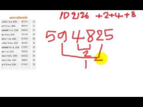 สูตรหวย หาหลักสิบบน   (เข้าทุกงวด) สูตรคำนวณหวย หาหลักสิบบน