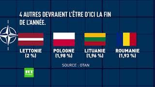 L'OTAN : qui contribue à son budget et à quelle hauteur ?