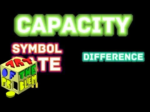 Intro to Channel Capacity (information theory)