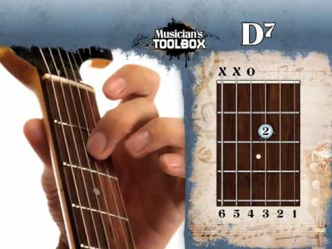 How to play the D dominant 7 chord on guitar D7 - YouTube
