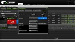 Best Online Trading Platform: ETX Capital