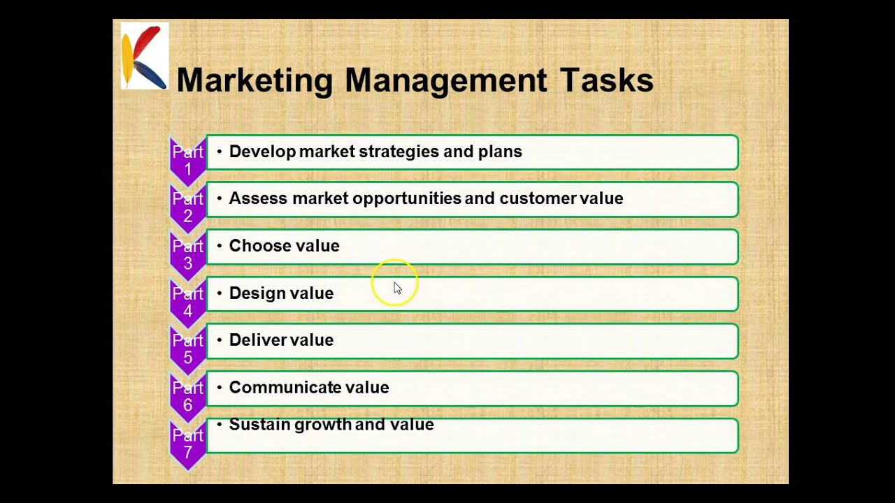 advanced marketing managment task Wrike: project management www  and dependencies - real-time task editing for advanced collaboration collaborate  suite for our marketing.