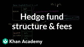 Hedge fund structure and fees   Finance & Capital Markets   Khan Academy