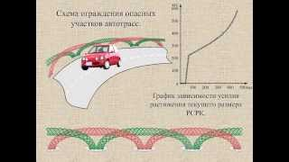 Растяжимые сварные решётчатые конструкции(, 2014-01-28T05:27:50.000Z)
