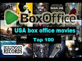 hollywood movies released in 2016 l  Top 100 movies l (Box office)