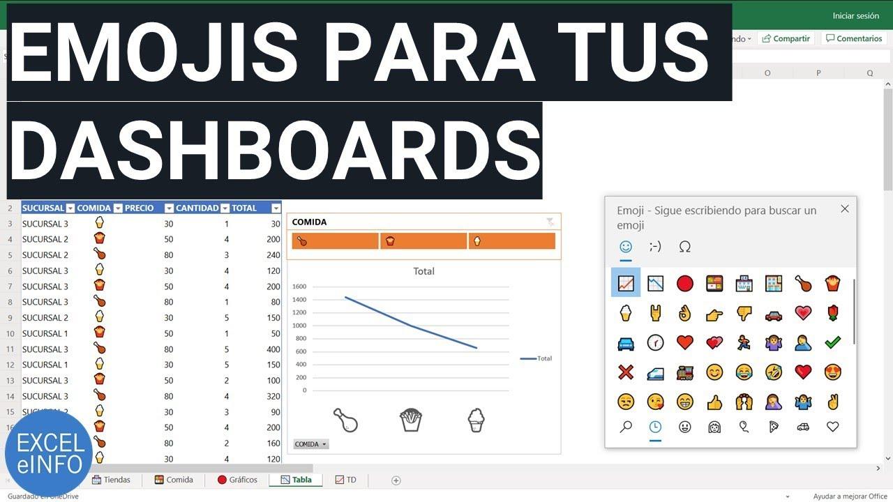 123 7 Maneras Creativas De Usar Emojis En Excel De Escritorio Y Online Exceleinfo Youtube Emojis Computacion Informática