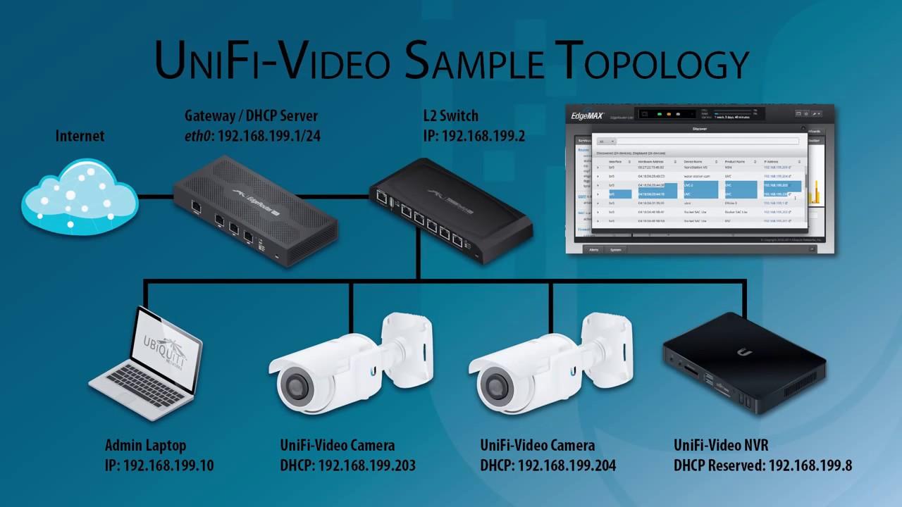 Unifi Video Setup Wizard Walkthrough For Nvr Controller