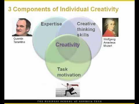 Stimulating Individual and Team Creativity