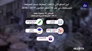 ارتفاع معدل التضخم  خلال 10 أشهر بدعم من أسعار الإيجارات - (11-11-2019)