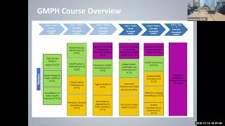 Imperial Global Master of Public Health - Admissions Webinar: 11/13/19