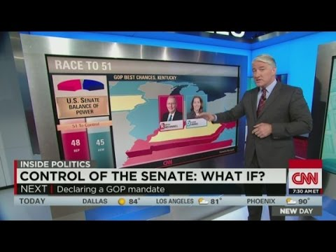 Control of the Senate: What if?