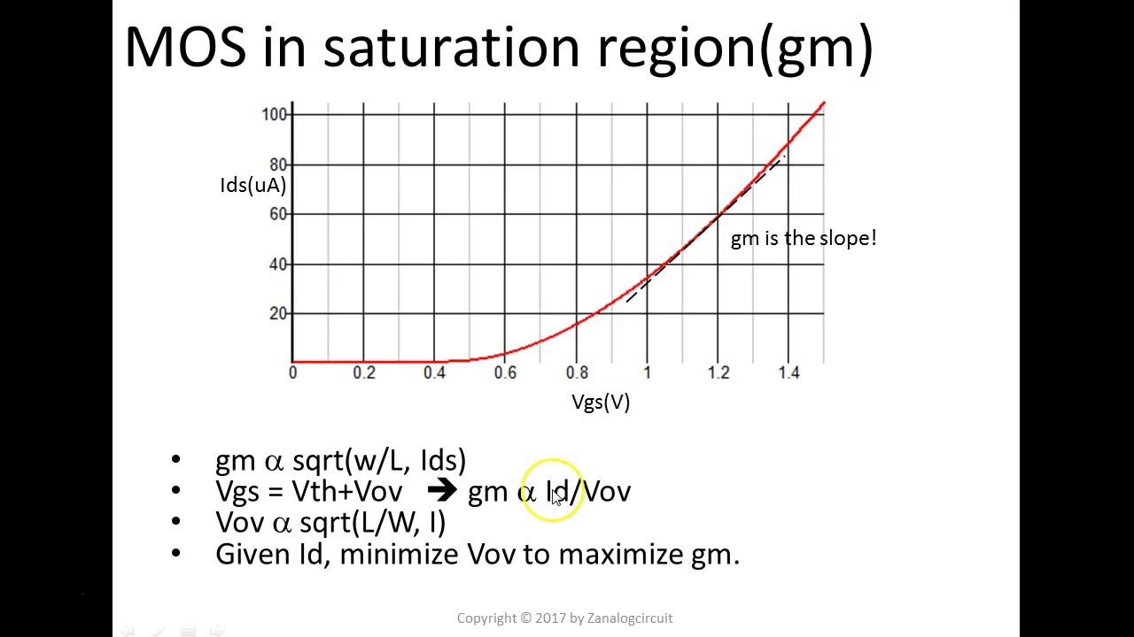 analog circuit design mos transistor in saturation region