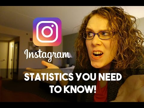 INSTAGRAM STATISTICS on the ALGORITHM you NEED TO KNOW