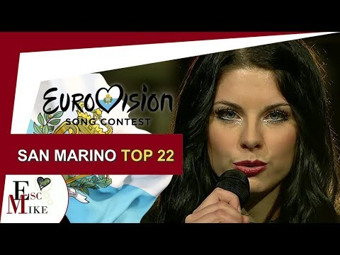Eurovision San Marino 2018 [1in360] - My Top 22 [With RATING]