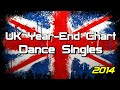 Download UK Top 40 - Dance Singles   Year-End Chart Of 2014 MP3 song and Music Video