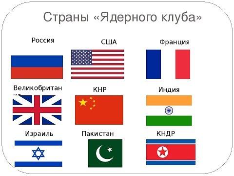 Страны участники ядерного клуба