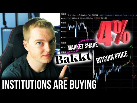 BAKKT ACCOUNTS FOR 4% BITCOINS DAILY VOLUME! Bitcoin Price Prediction!