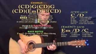 Like A Wrecking Ball (Eric Church) Guitar Lesson Chord Chart - Capo 5th