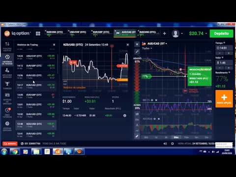 Estrategica 5m 98% acerto(iq option)conta real # Strategy 5m 98% hit (iq option) real account/2017