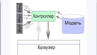 Корпоративный сайт под ключ BASIC Часть 1 Урок 3(, 2015-08-31T20:28:17.000Z)