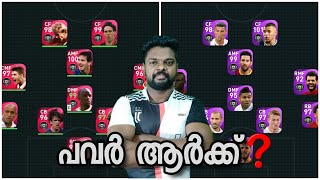 Iconic Vs Featured|Who have More Power|Malayalam|DG