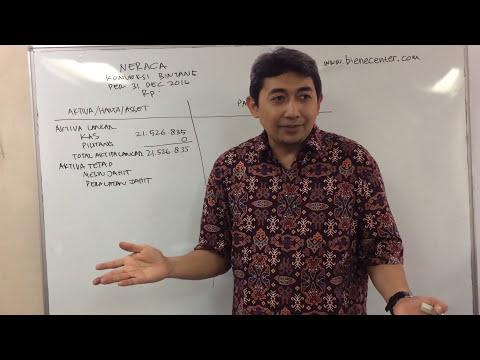 membuat-laporan-neraca-sederhana---(proposal-usaha)-bsp-6