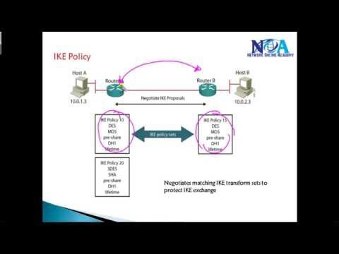 CCIE Routing & Switching version 5:  IPsec- IKE phase 1